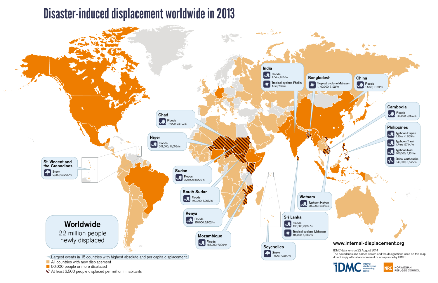 2014 09 17 IDMC  refugies climatiques world map 2013